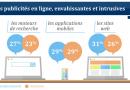 Infographie : les Français et les déclencheurs d'achat
